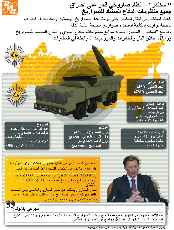 احتمال ان تكون مصر اول دولة سوف تصدر لها صواريخ اسكندر - صفحة 2 _إسكندر