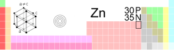 Zn-TableImage.png