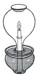 Drawing of a burning candle enclosed in a glass bulb.