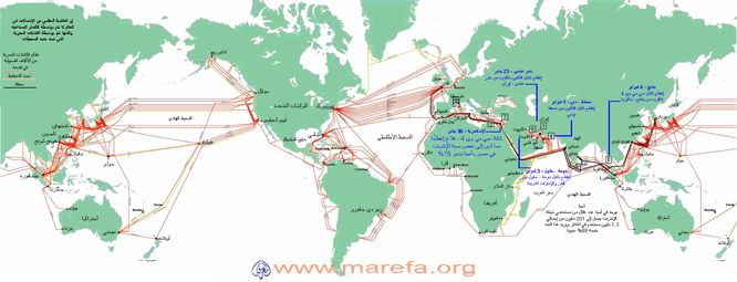 Global Maritime Cables.png