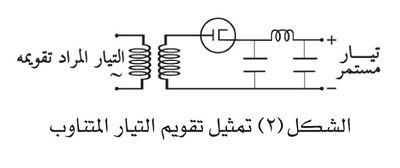 تقويم التيار المتناوب.jpg
