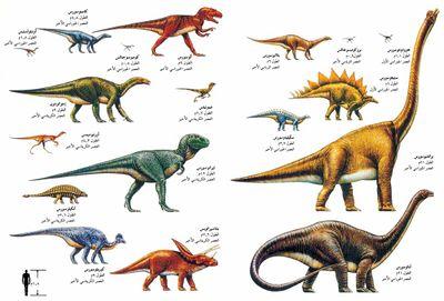 كرتون عالم الديناصورات