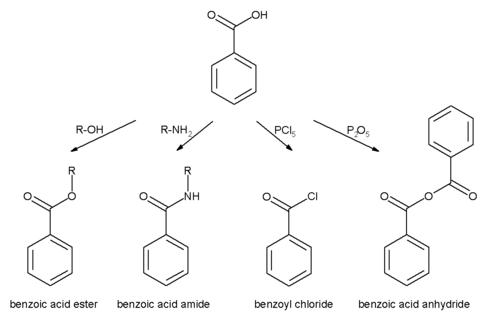 تفاعلات مجموعة حمض البنزويك