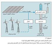 Energy eco12.jpg