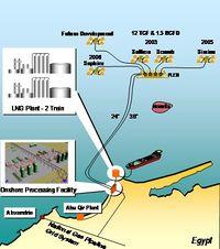 خريطة محطة إدكو إل إن جي.