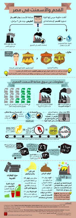 الفحم والاسمنت في مصر.jpg
