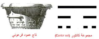 تركيبة كانتور-Cantor-set