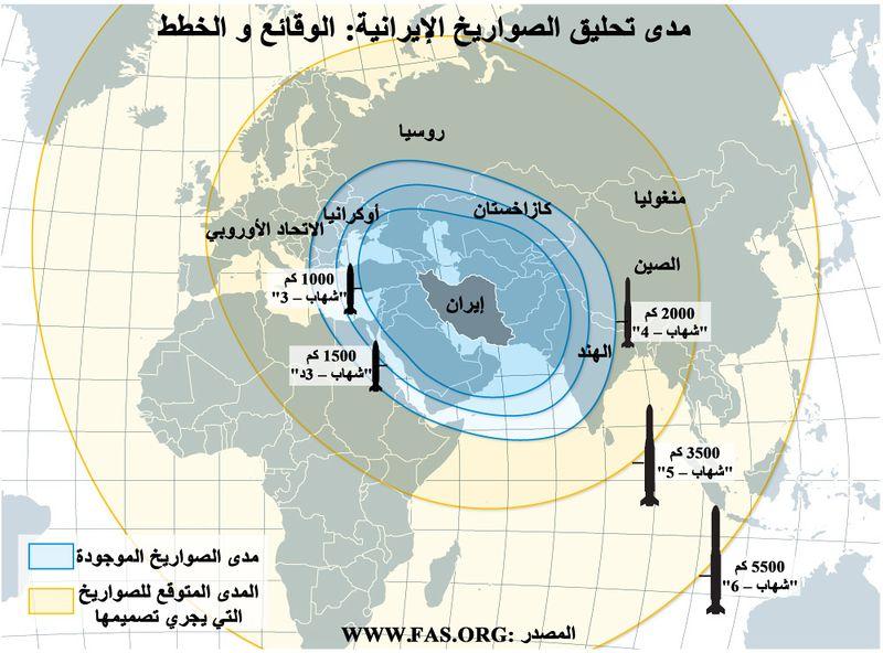 برنامج الصواريخ الإيرانية: تطوّره وتأثيره على موازين القوى الاقليمية  800px-Iranian_Missile_Range_Map