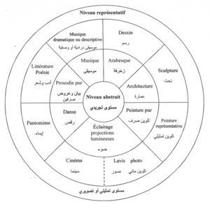 كتاب نصيبى من الحياة pdf