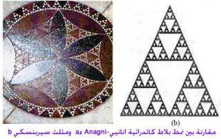 مقارنة بين نمط بلاط كاتدرائية انانيي-Anagni ءa ومثلث سيربنسكي b