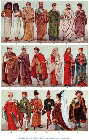 730dec43f130b تطور الملابس الأوروبية عبر العصور