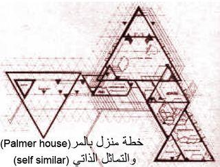 خطة منزل بالمر(Palmer house) والتماثل الذاتي (self similar))