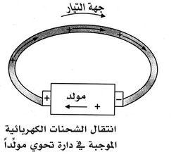 انتقال الشحنات اكهربائية الموجبة في دارة تحوي مولداً.jpg