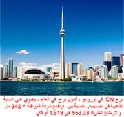 CN-Tower.jpg