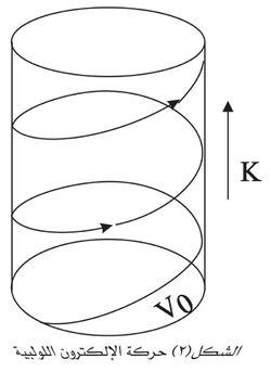 حركة الإلكترون اللولبية