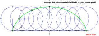 منحنى ينتج من نقطة لدائرة متدحرجة على خط مستقيم
