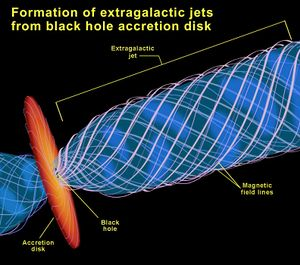 Formation of extragalactic jets from a black hole's accretion disk